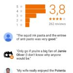Reviews page by @googlemaps #ui #inspiration #interface #ios...