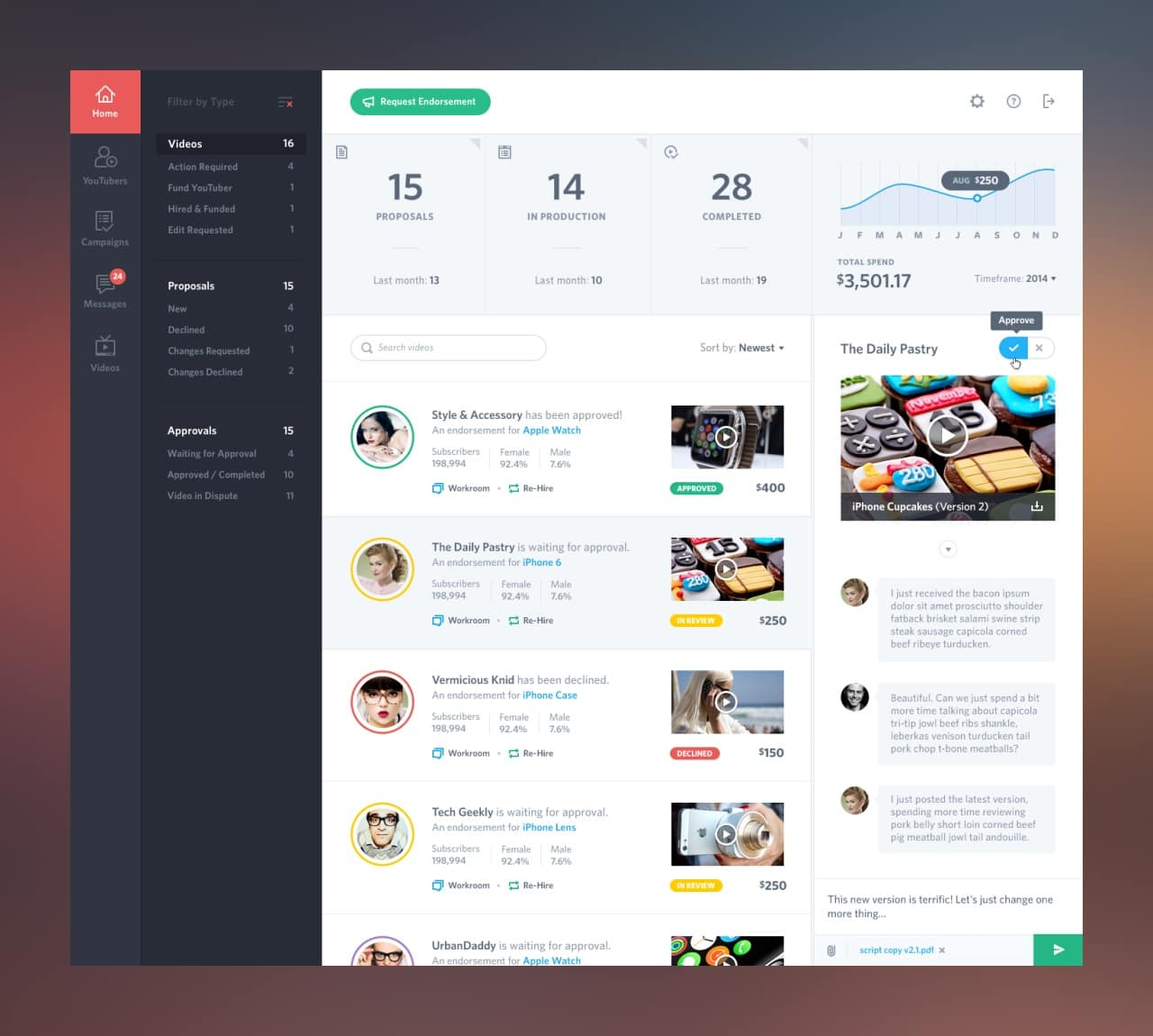 Activity page on dashboard by yarnell web ui for Room design web app