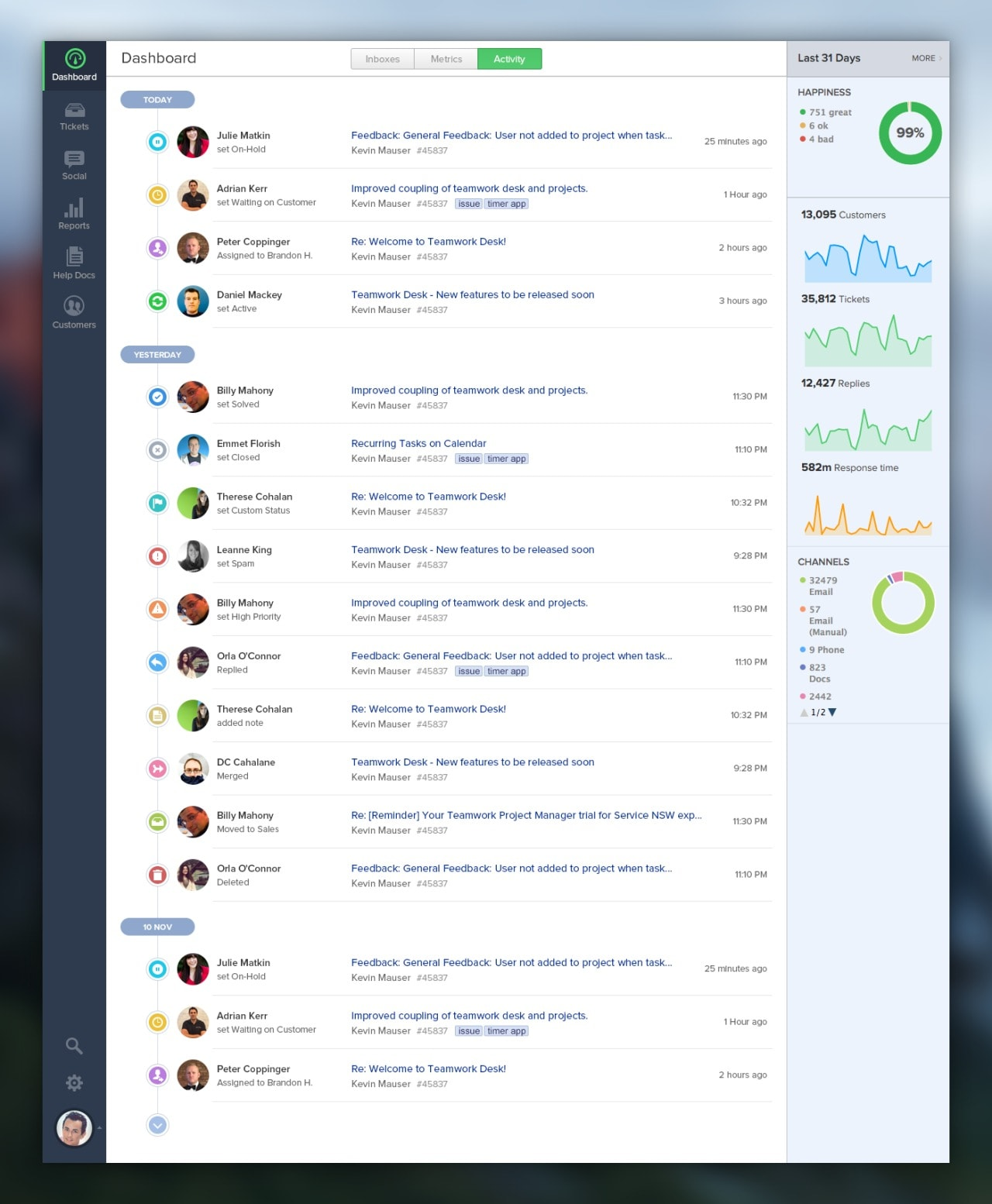 Activity on Dashboard web #ui #inspiration #interface #web #design