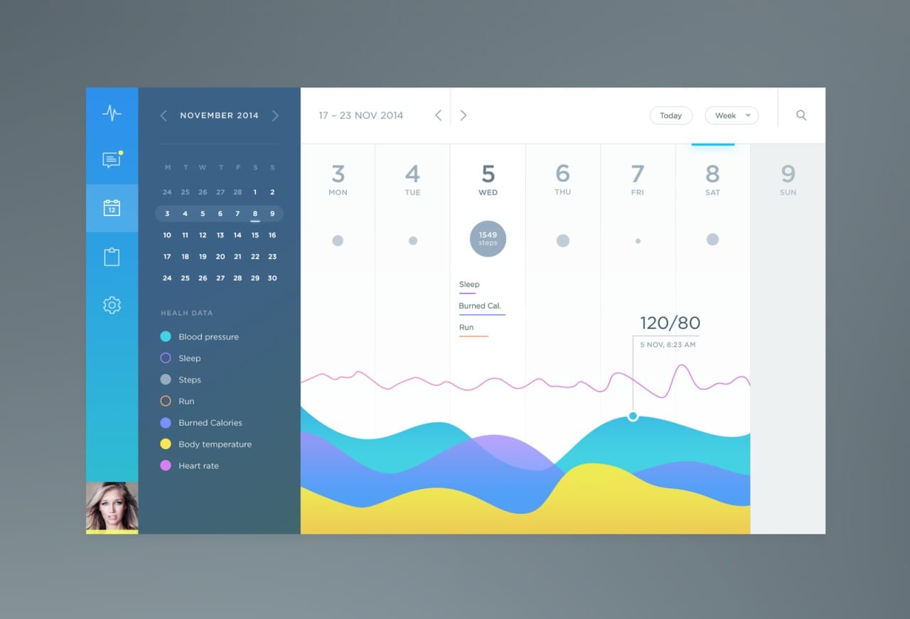 Calendar on dashboard web #ui #inspiration #interface #web #design