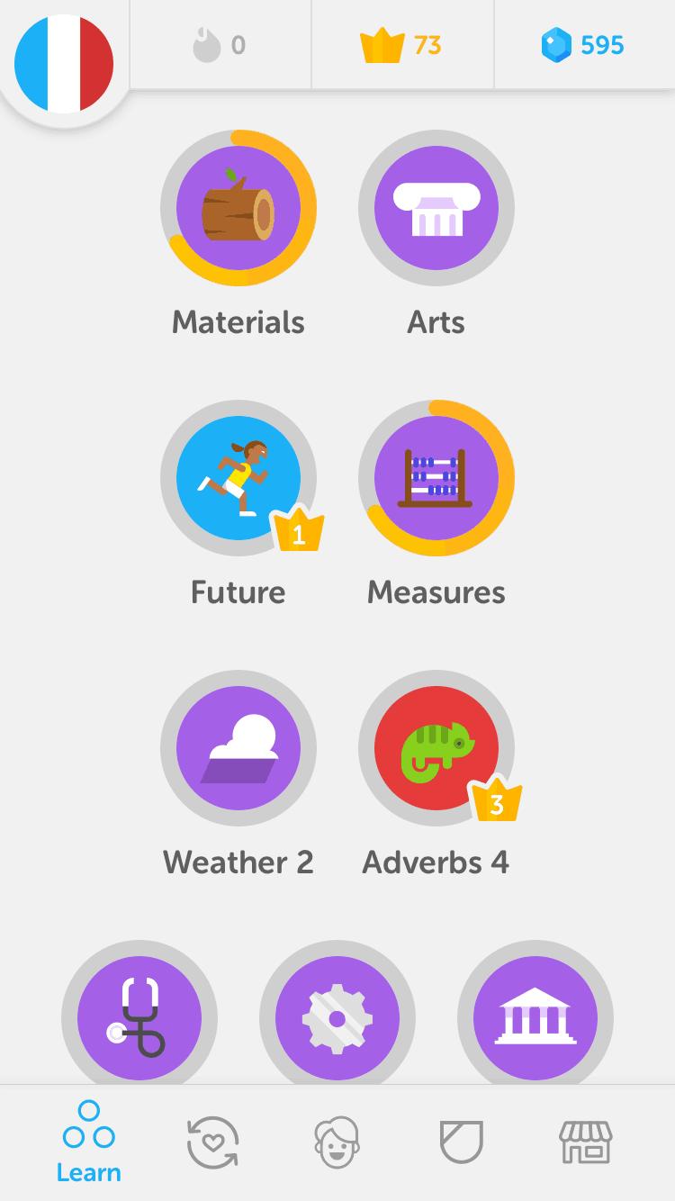 Dashboard by Duolingo