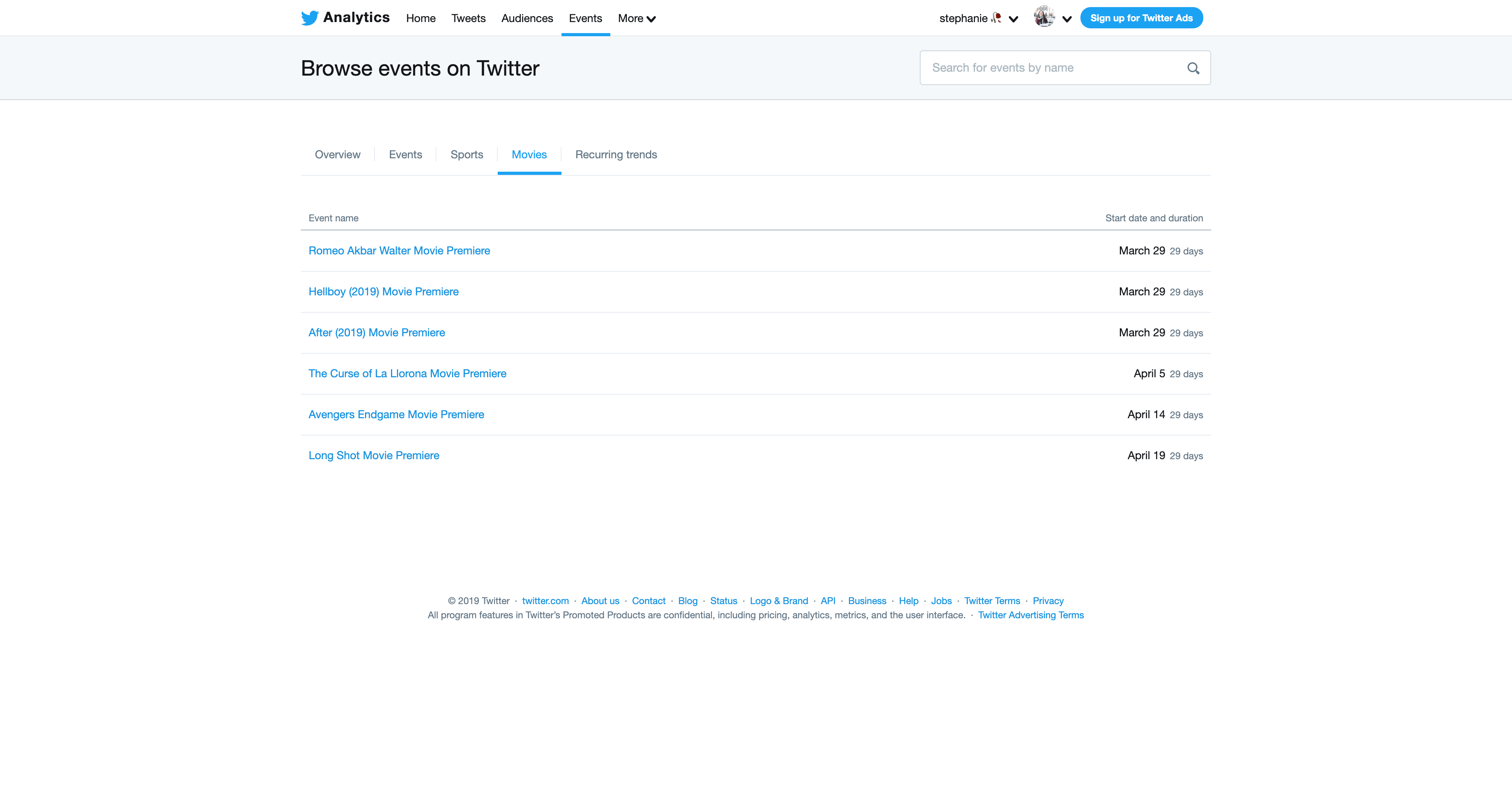 Browse Events by Twitter Analytics