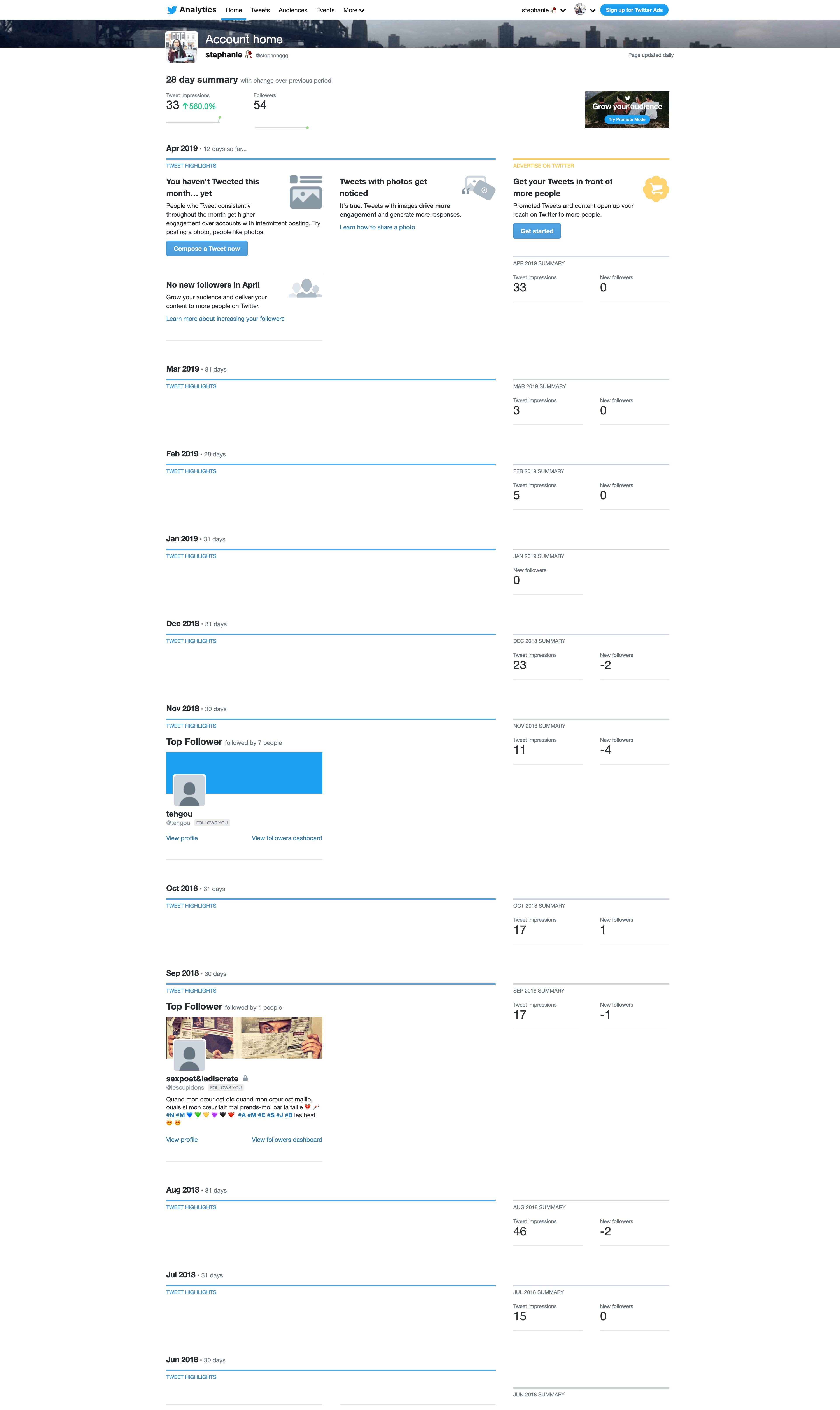 Analytics by Twitter from UIGarage