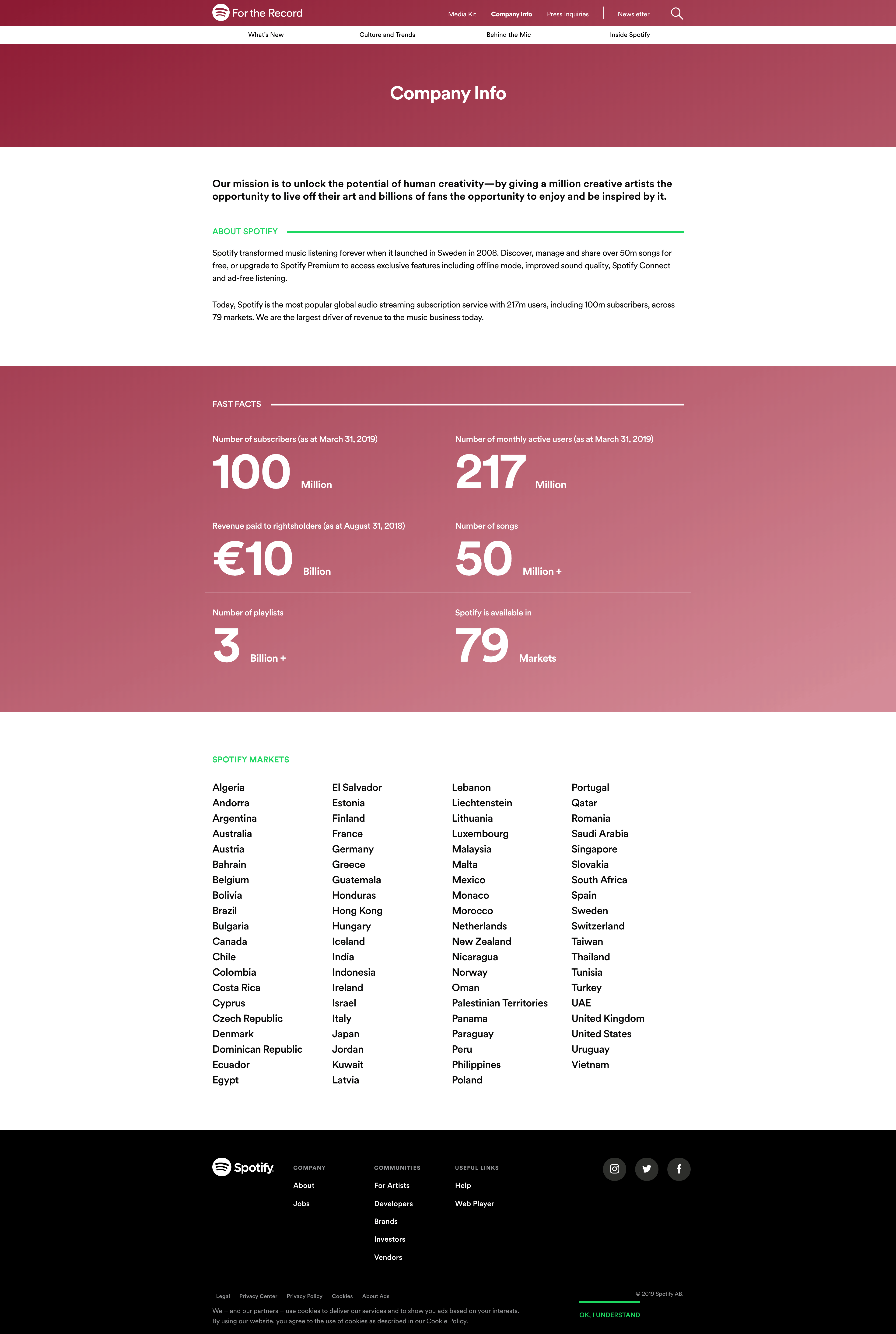 Company Info by Spotify For the Record