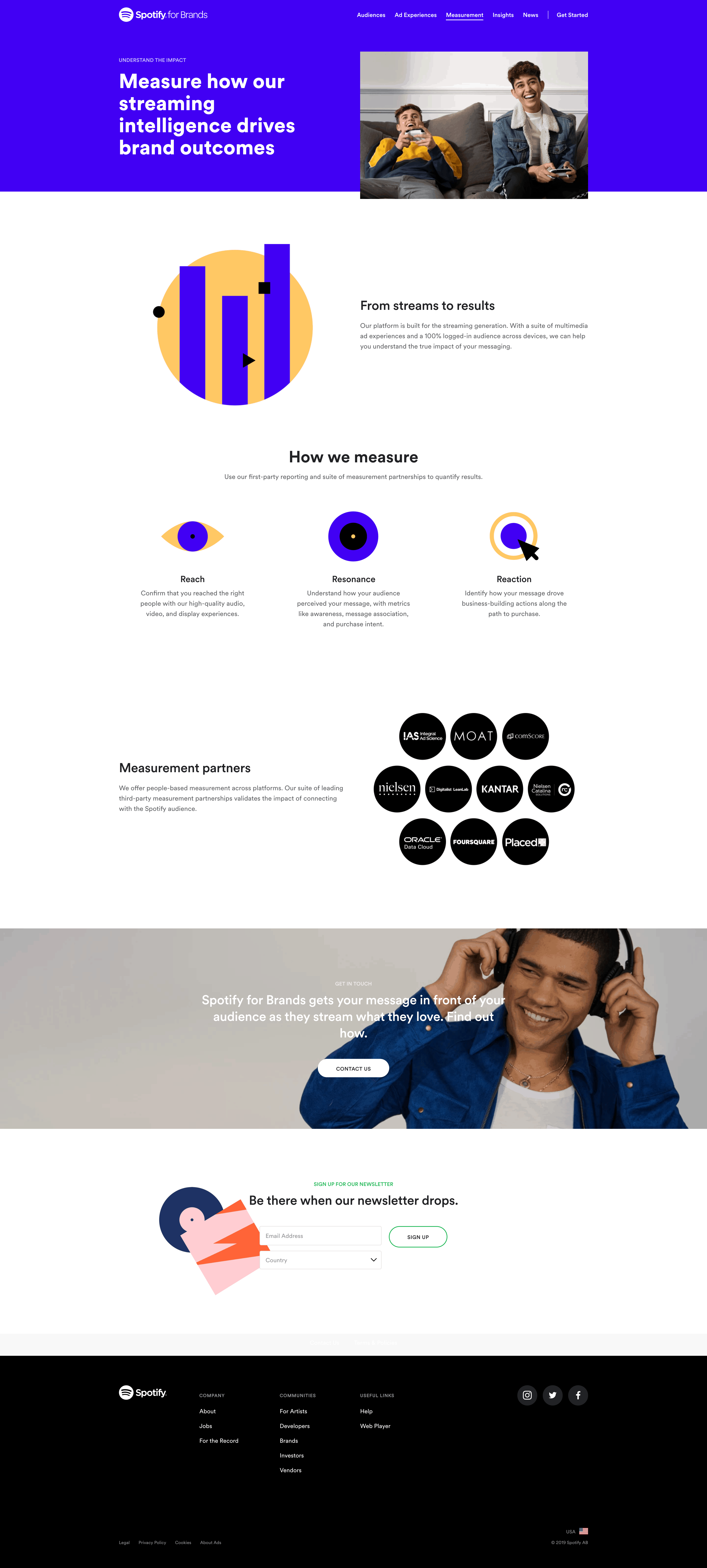 Insights by Spotify for Brands