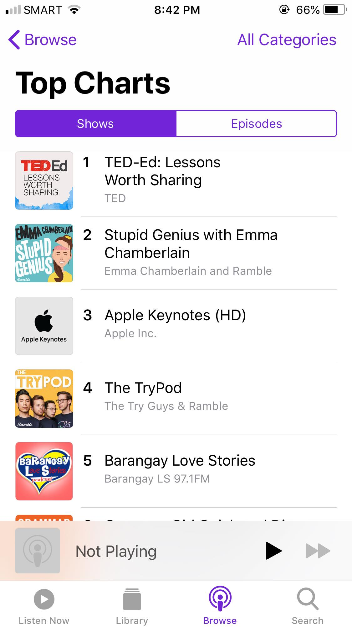 Top Charts on iOS by Apple Podcast
