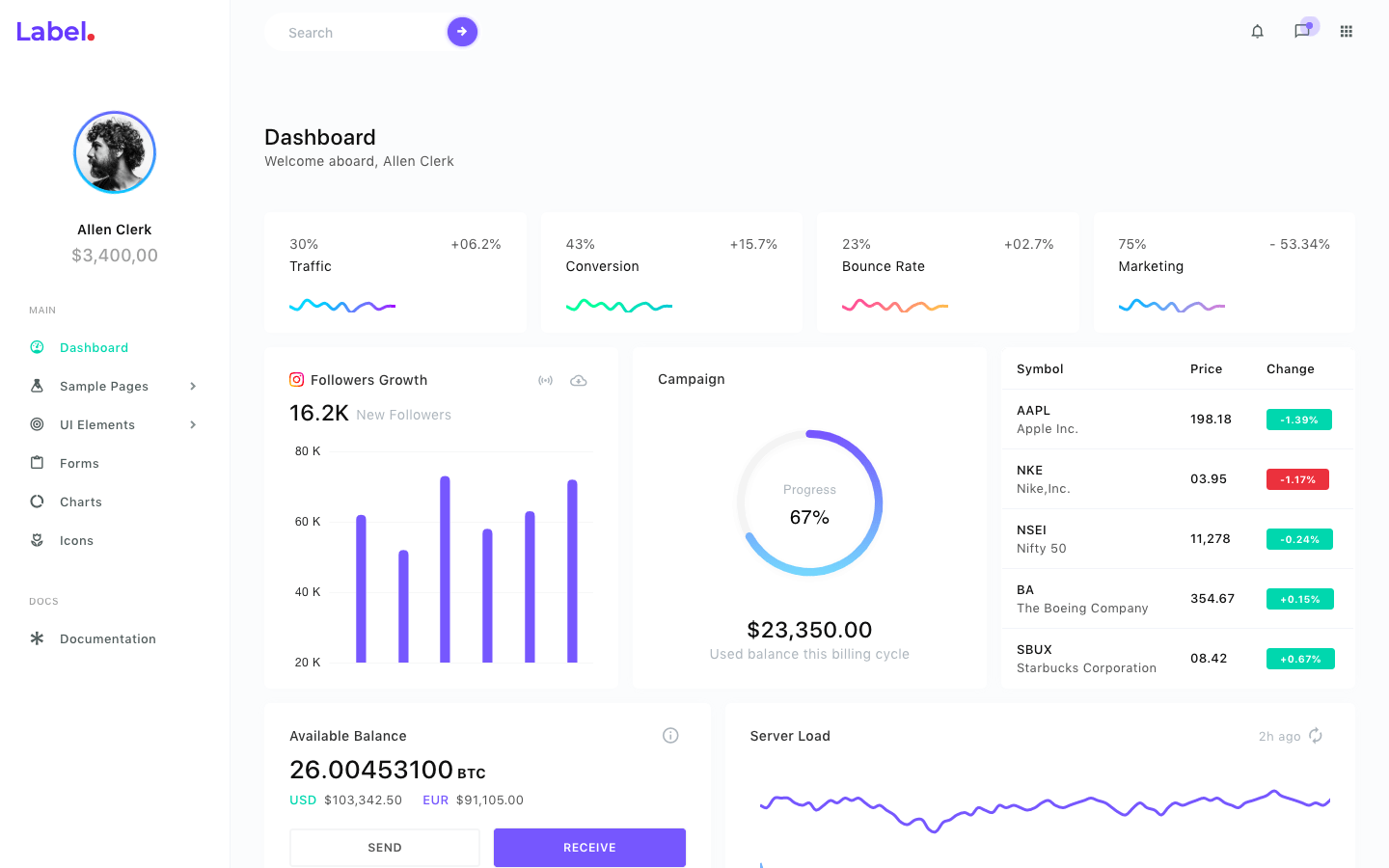 LabelUI Dashboard Web